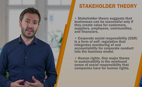 About  Sustainable Business Development